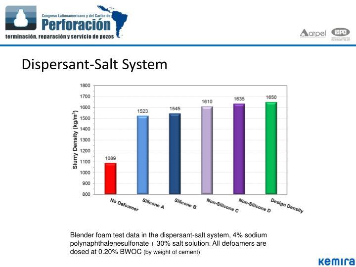 Dispersant-Salt System