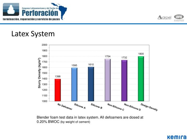 Latex System