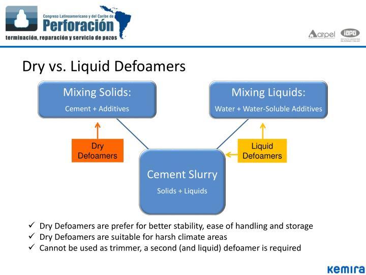 Dry vs. Liquid Defoamers