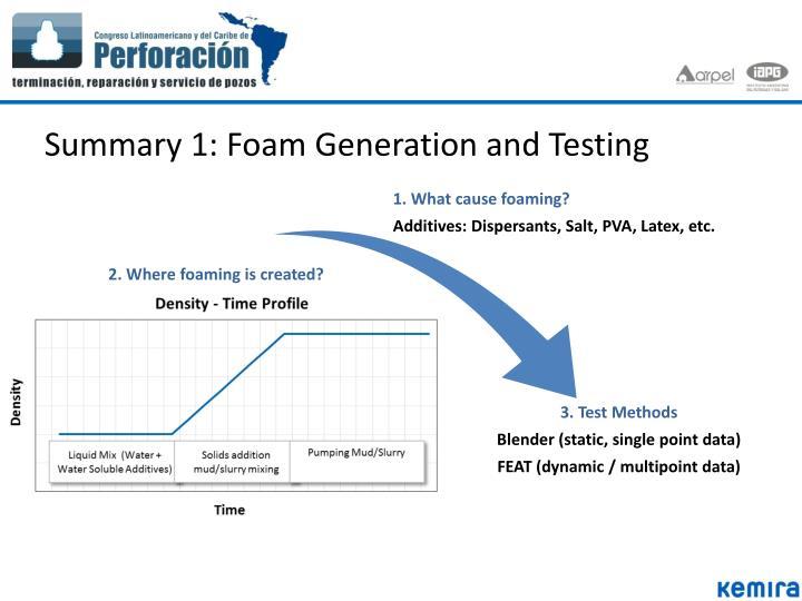Summary 1: Foam Generation and Testing