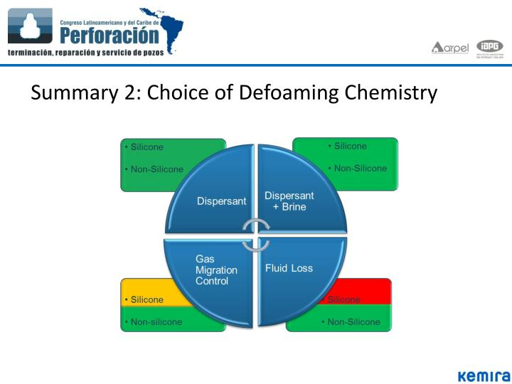 Summary 2: Choice of