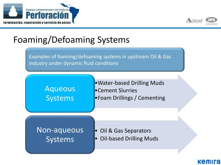 Foaming/Defoaming Systems