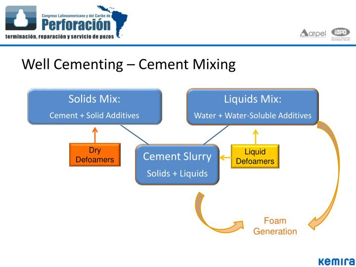 Well Cementing – Cement Mixing