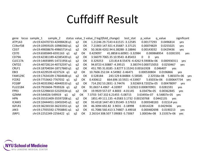 Cuffdiff