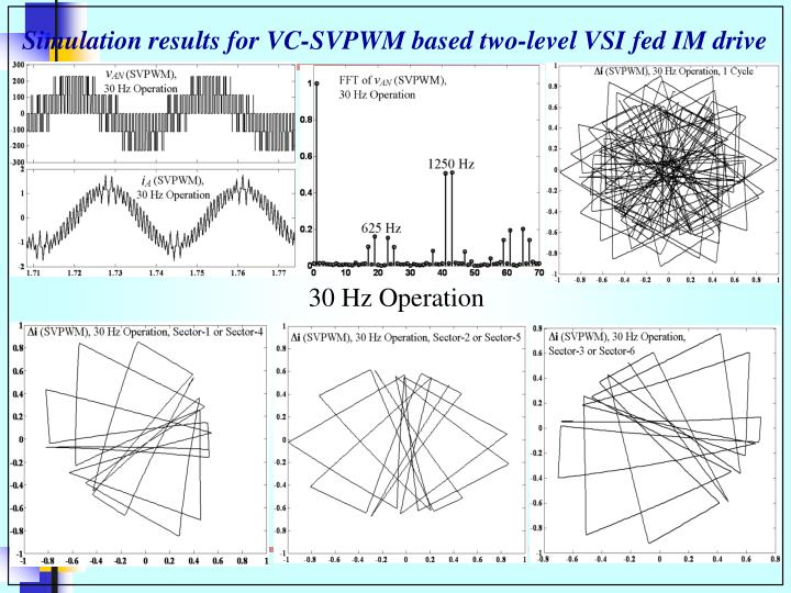 Simulation results for VC-SVPWM based two-level VSI fed IM drive