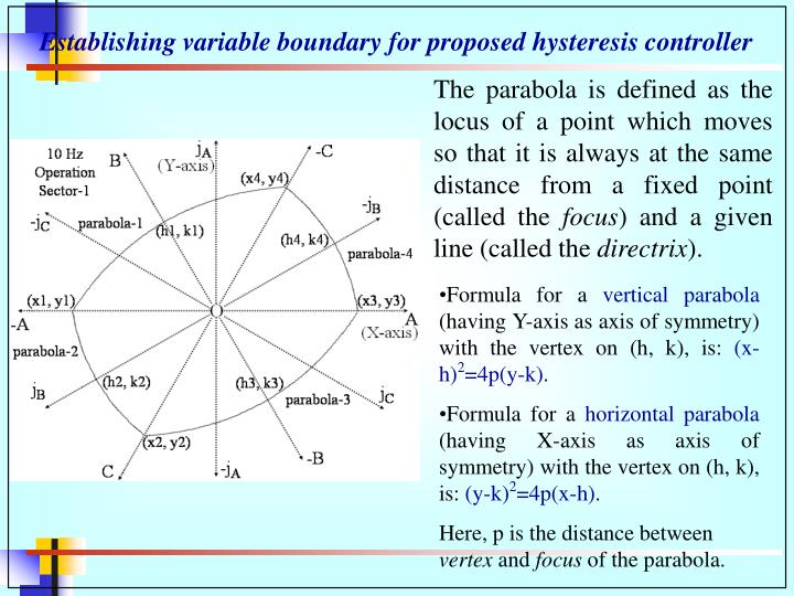 Establishing variable boundary for proposed hysteresis controller