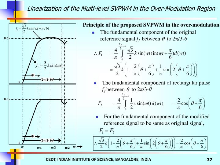 Linearization of the Multi-level SVPWM in the Over-Modulation Region
