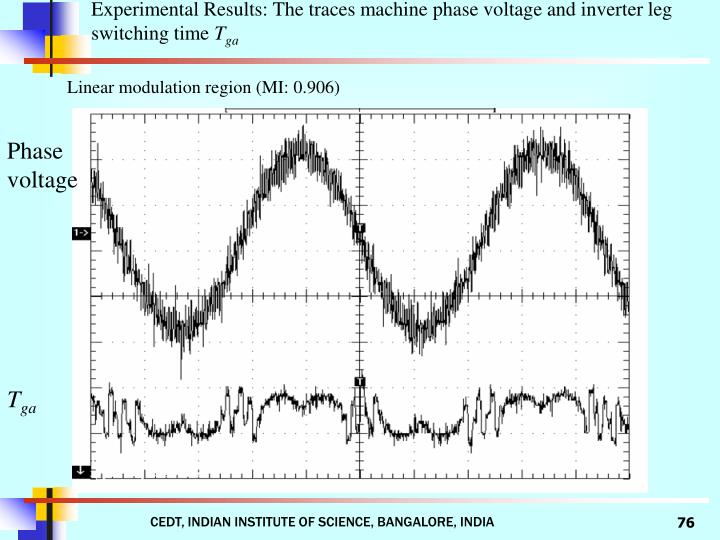 Experimental Results: The traces machine phase voltage and inverter leg switching time