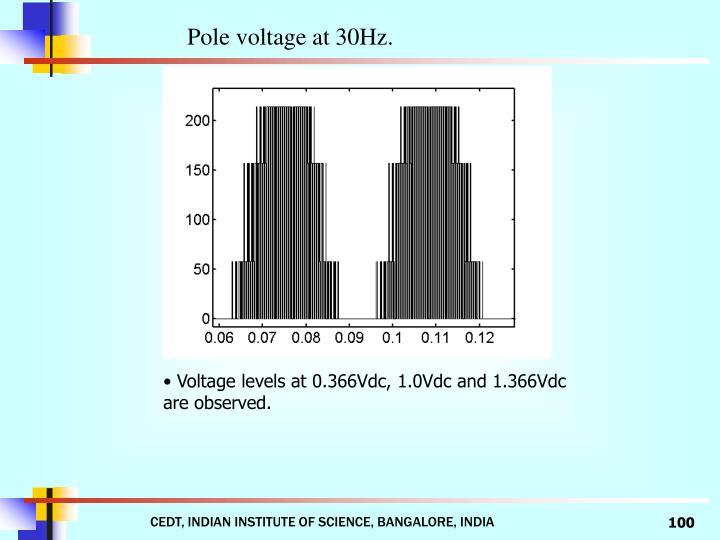 Pole voltage at 30Hz.