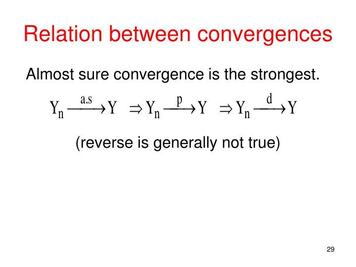 Relation between convergences