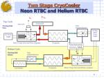 two stage cryocooler neon rtbc and helium rtbc