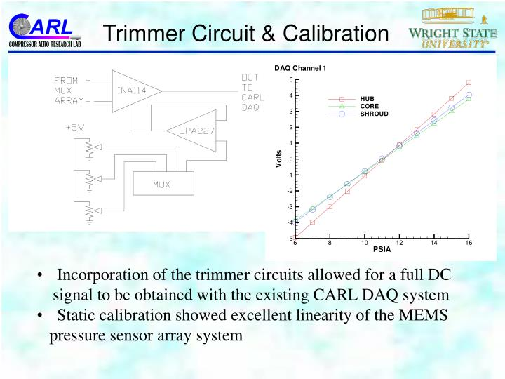 Trimmer Circuit & Calibration