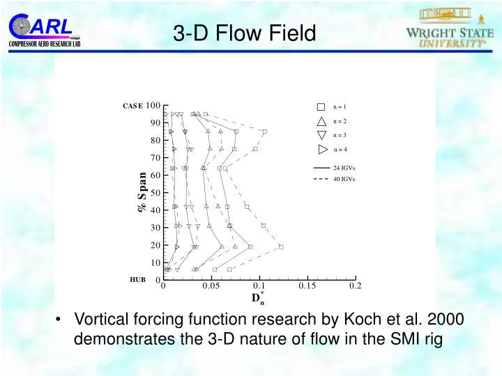 3-D Flow Field