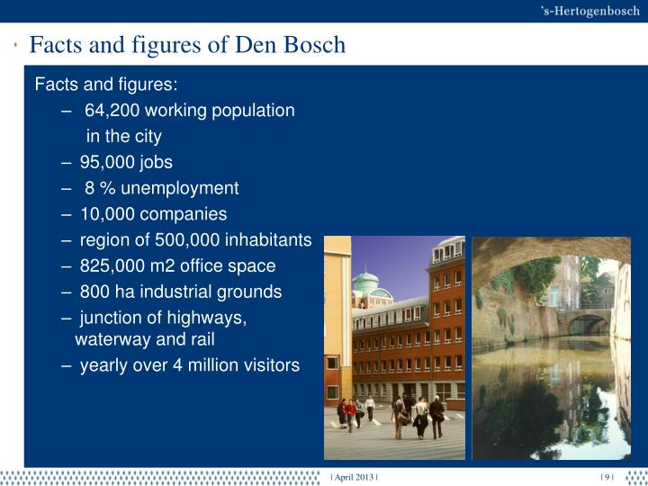 Facts and figures of Den Bosch