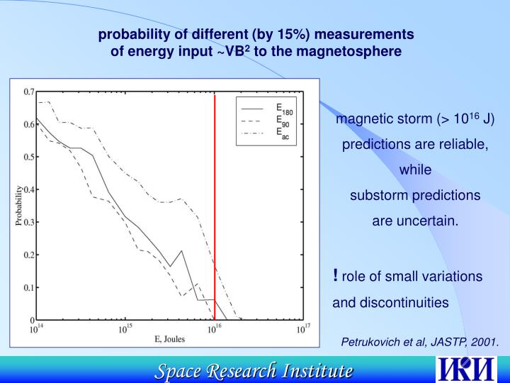 probability of different (by 15%) measurements