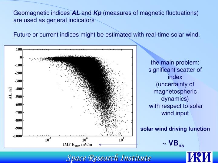 Geomagnetic indices
