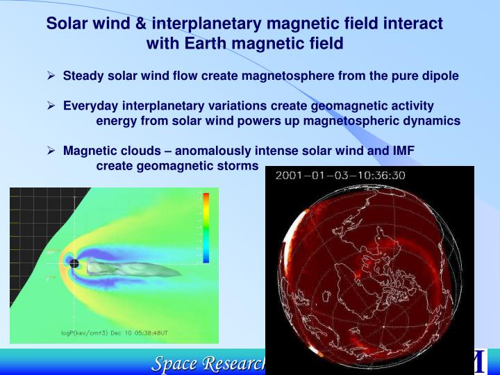 Solar wind & interplanetary magnetic field interact