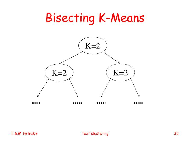 Bisecting K-Means