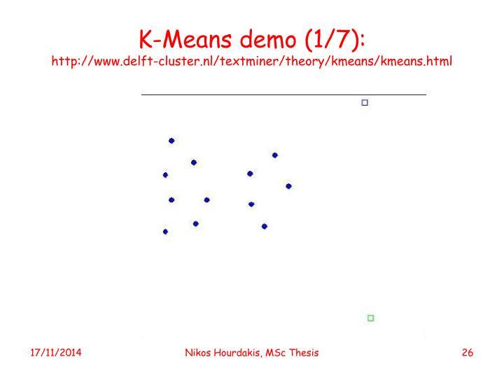 K-Means demo (1/7):