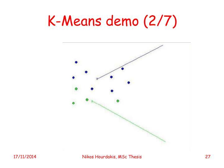 K-Means demo (2/7)