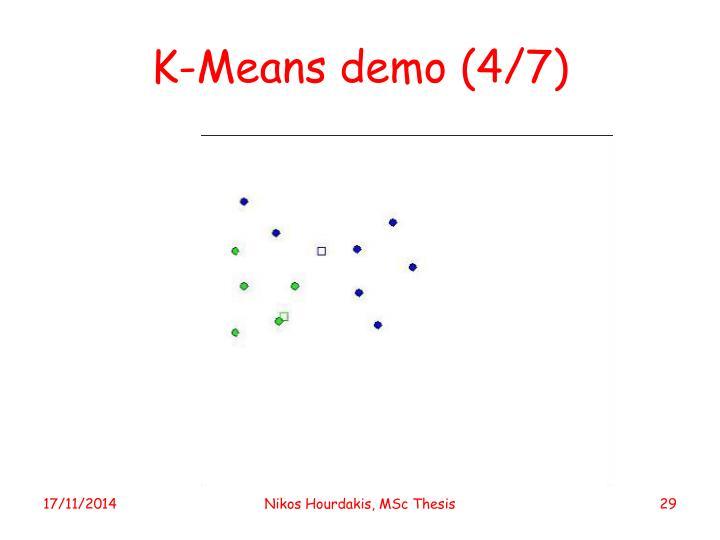 K-Means demo (4/7)