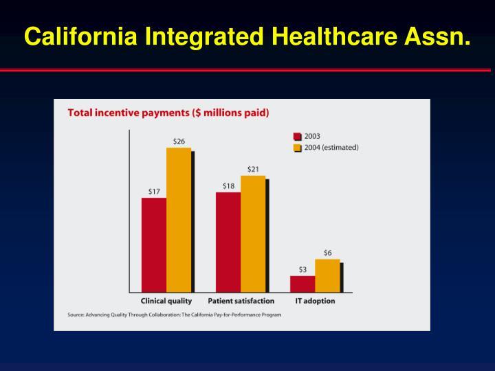 California Integrated Healthcare Assn.