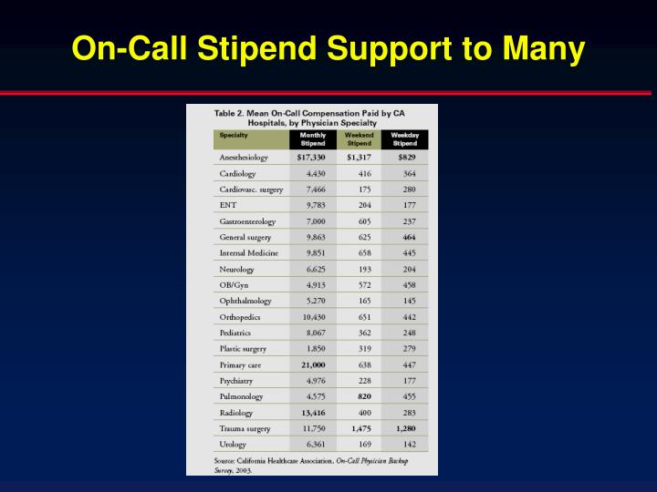 On-Call Stipend Support to Many