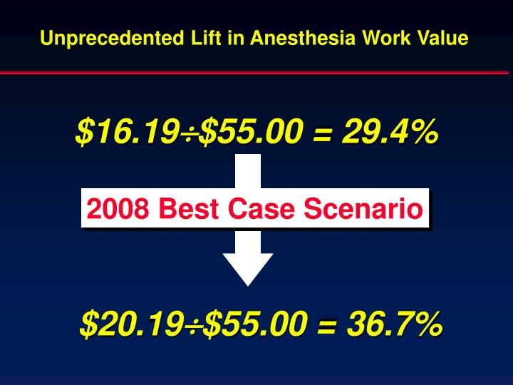 Unprecedented Lift in Anesthesia Work Value