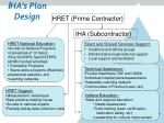 i ha s plan design