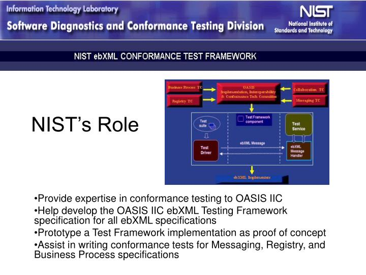 NIST's Role
