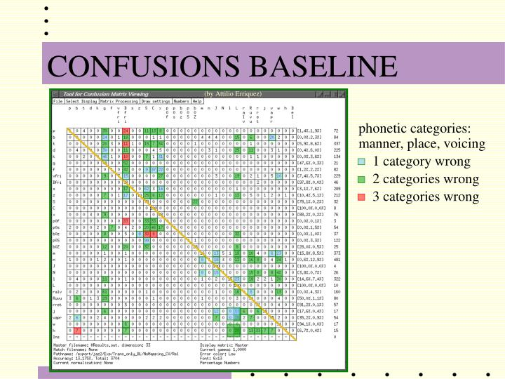 CONFUSIONS BASELINE