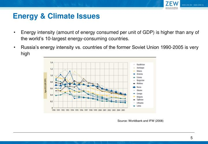 Energy & Climate Issues