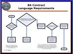 ba contract language requirements