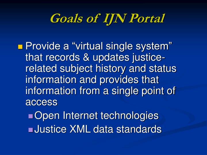 Goals of IJN Portal