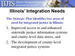 illinois integration needs