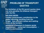 problem of transport quotas