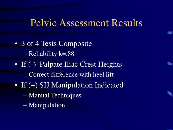 Pelvic Assessment Results