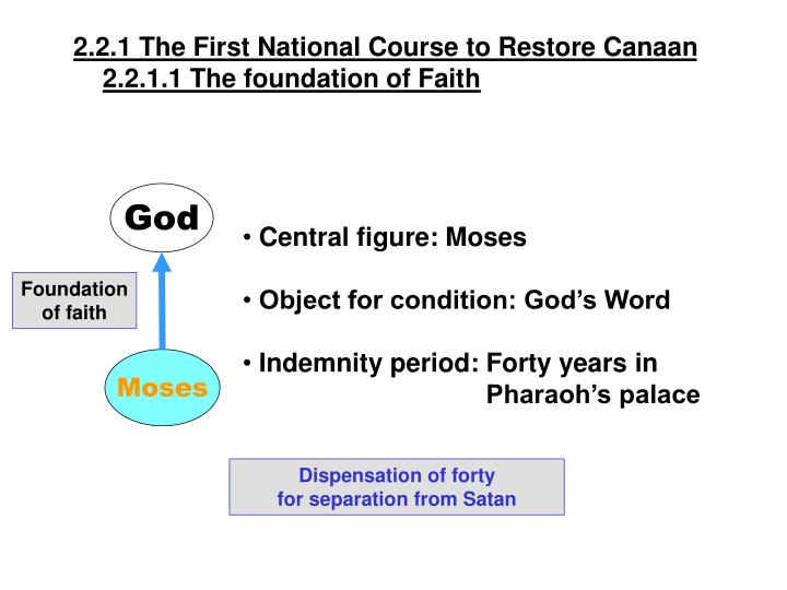 2.2.1 The First National Course to Restore Canaan