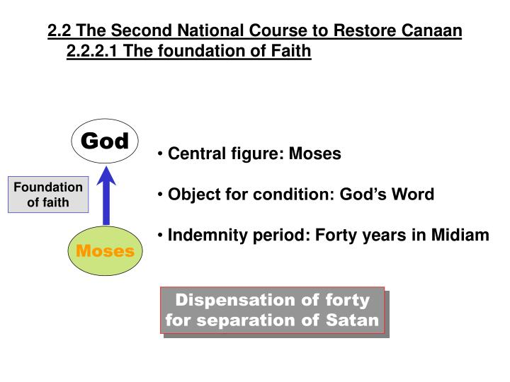 2.2 The Second National Course to Restore Canaan