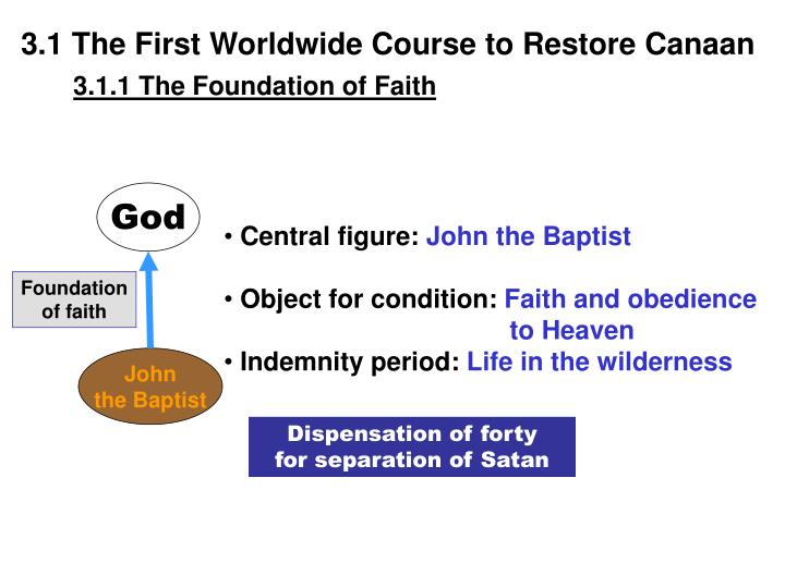 3.1 The First Worldwide Course to Restore Canaan