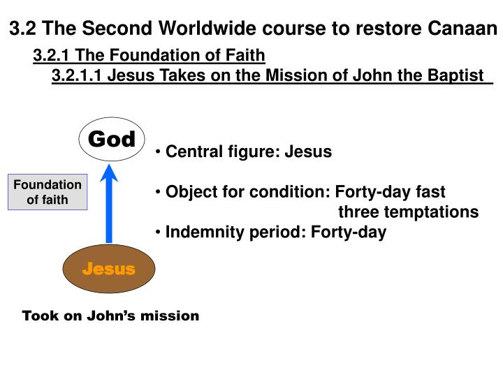 3.2 The Second Worldwide course to restore Canaan