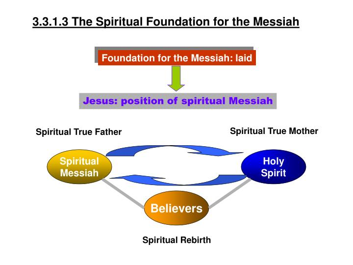 3.3.1.3 The Spiritual Foundation for the Messiah