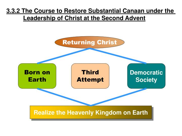 3.3.2 The Course to Restore Substantial Canaan under the