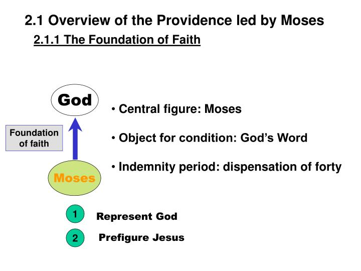 2.1 Overview of the Providence led by Moses