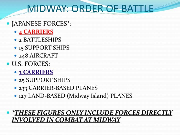 MIDWAY: ORDER OF BATTLE