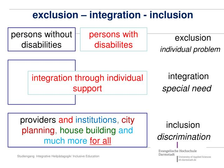 exclusion – integration - inclusion