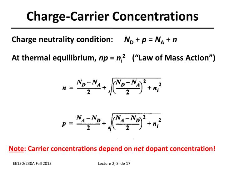 Charge-Carrier Concentrations