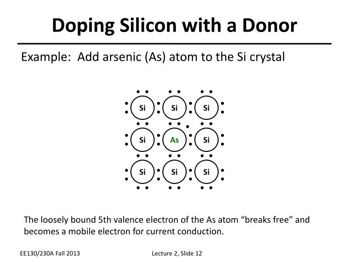 Doping Silicon with a Donor