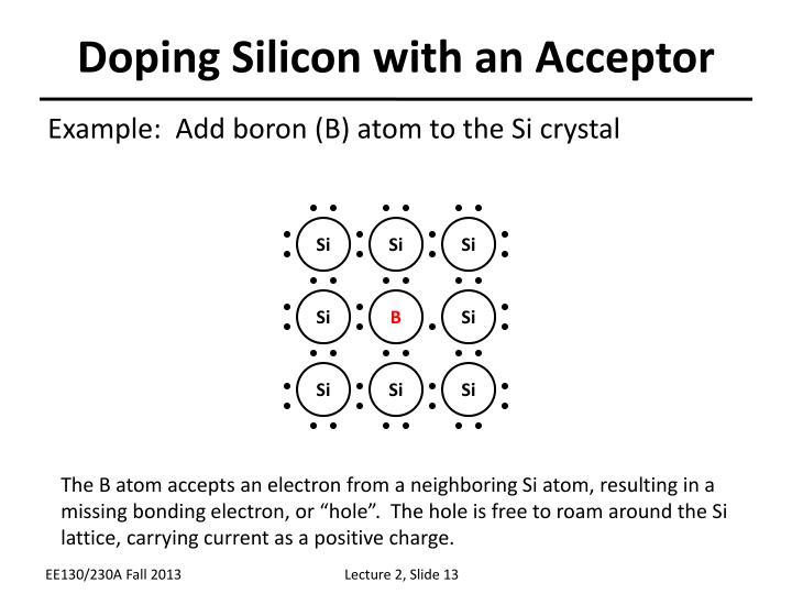 Doping Silicon with an Acceptor