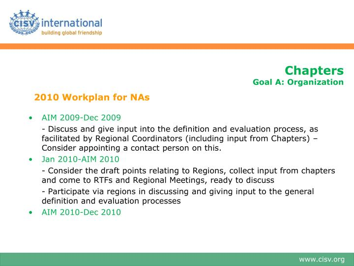 2010 Workplan for NAs